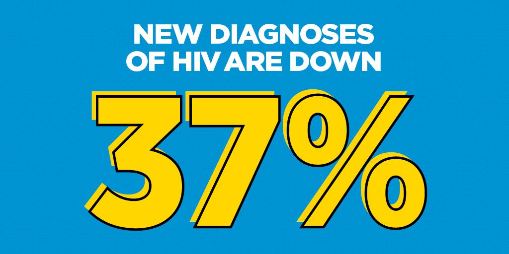 Do it London HIV campaign - new diagnoses are down 37%