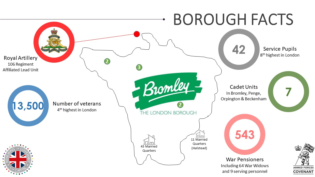 Bromley Military Footprint
