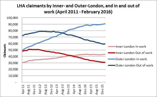 LHA claimants graph.jpg