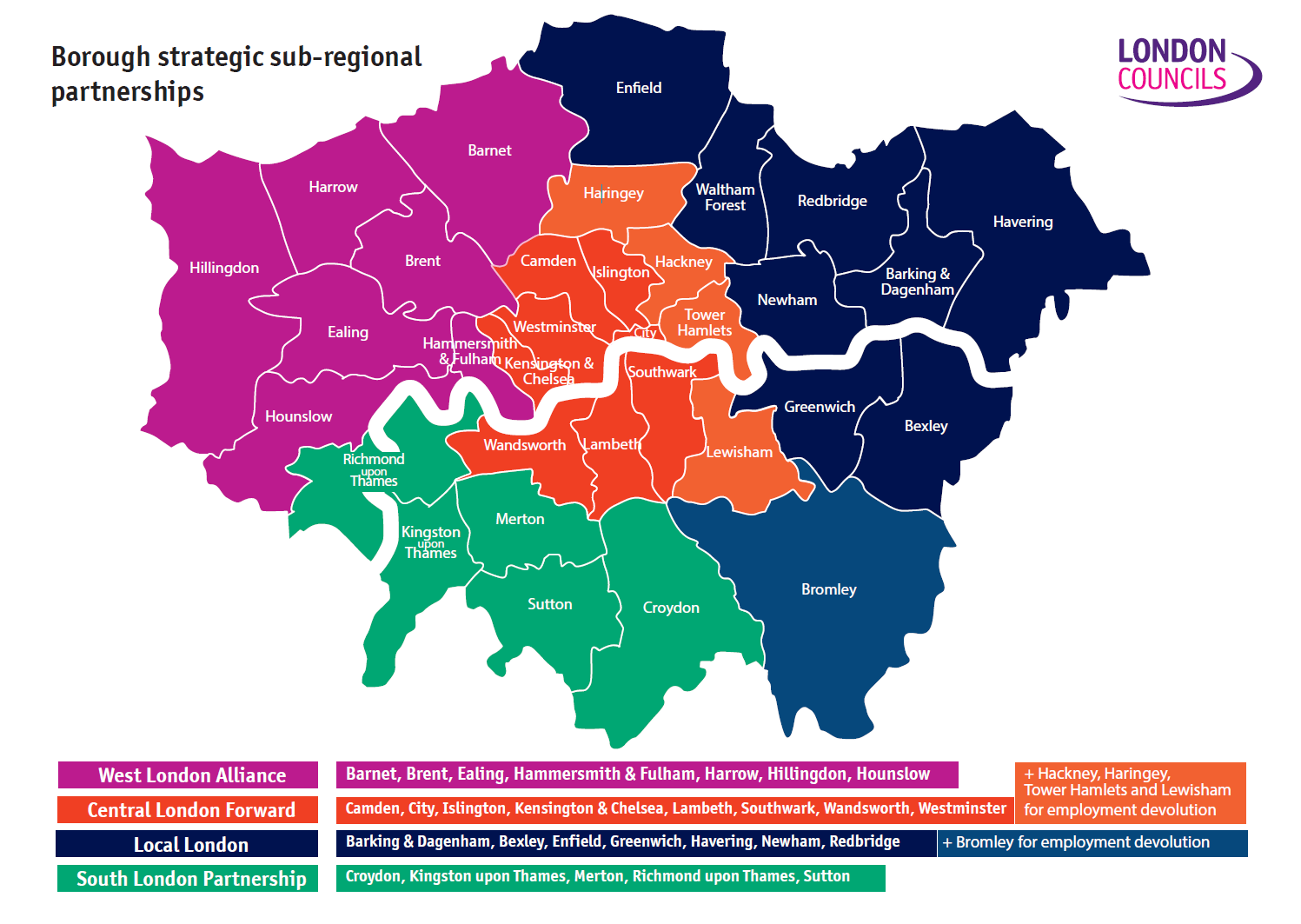 Map of London WHP sub regions