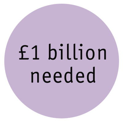 £1 billion-needed