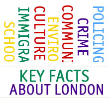 Key Facts about London