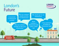 London's future  - infrastructure research